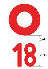 Okrugla markacija i brojčana oznaka puta