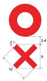 Okrugla markacija i oznaka križanja